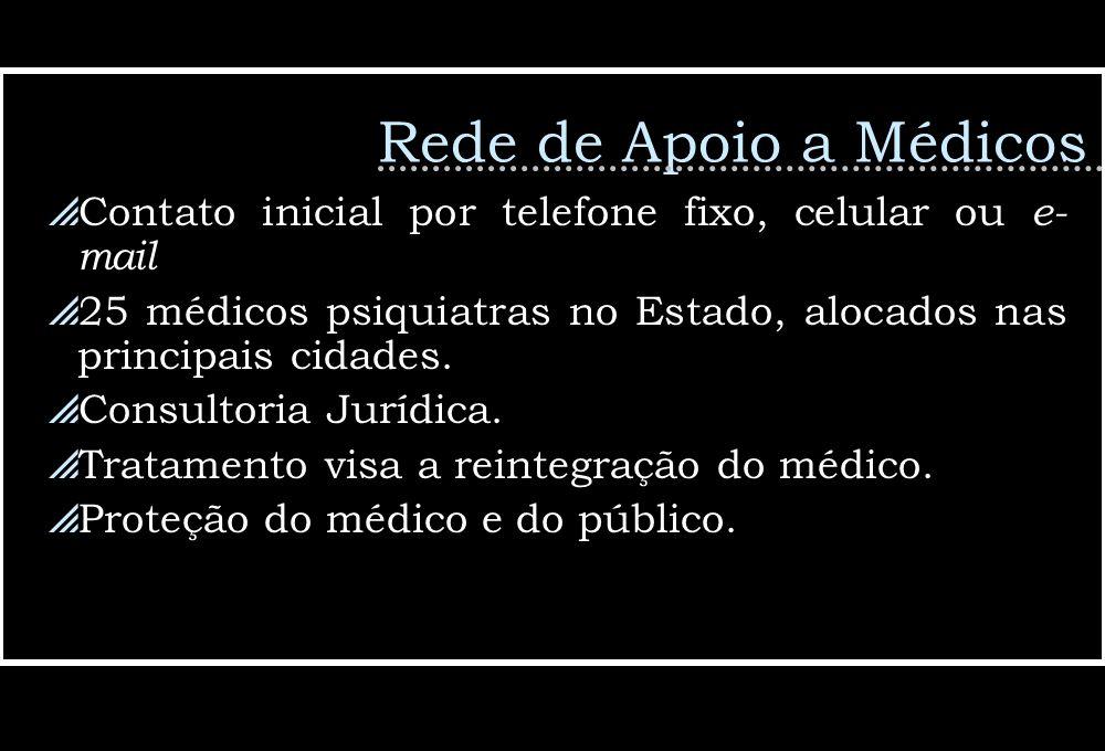Rede de Apoio a MédicosContato inicial por telefone fixo, celular ou e-mail. 25 médicos psiquiatras no Estado, alocados nas principais cidades.