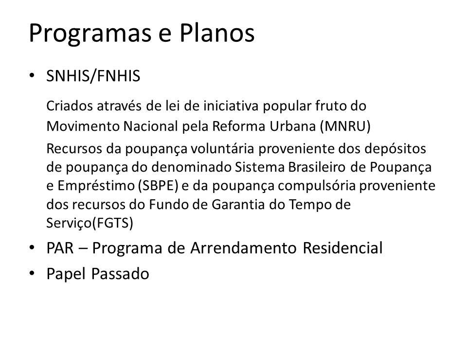 Programas e PlanosSNHIS/FNHIS. Criados através de lei de iniciativa popular fruto do Movimento Nacional pela Reforma Urbana (MNRU)