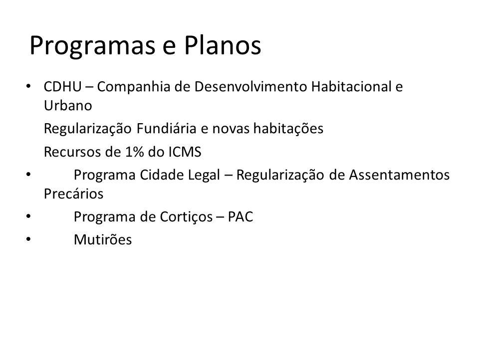 Programas e PlanosCDHU – Companhia de Desenvolvimento Habitacional e Urbano. Regularização Fundiária e novas habitações.