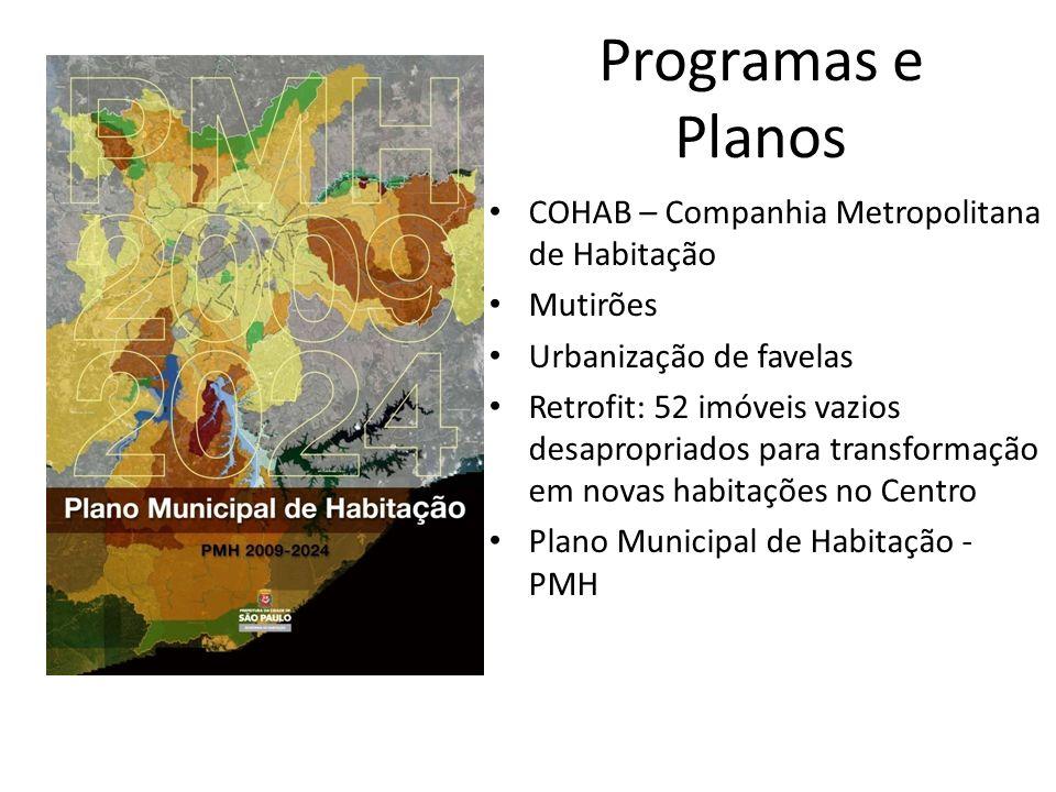 Programas e Planos COHAB – Companhia Metropolitana de Habitação