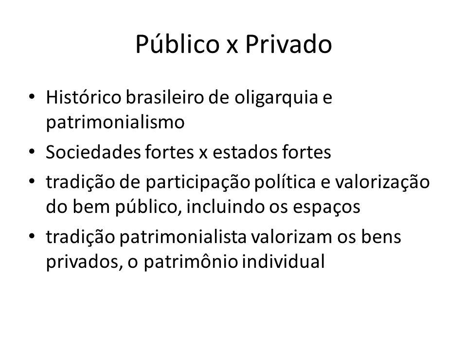 Público x Privado Histórico brasileiro de oligarquia e patrimonialismo