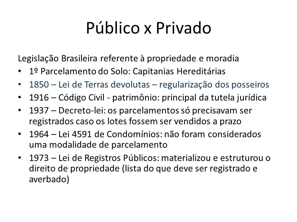 Público x PrivadoLegislação Brasileira referente à propriedade e moradia. 1º Parcelamento do Solo: Capitanias Hereditárias.