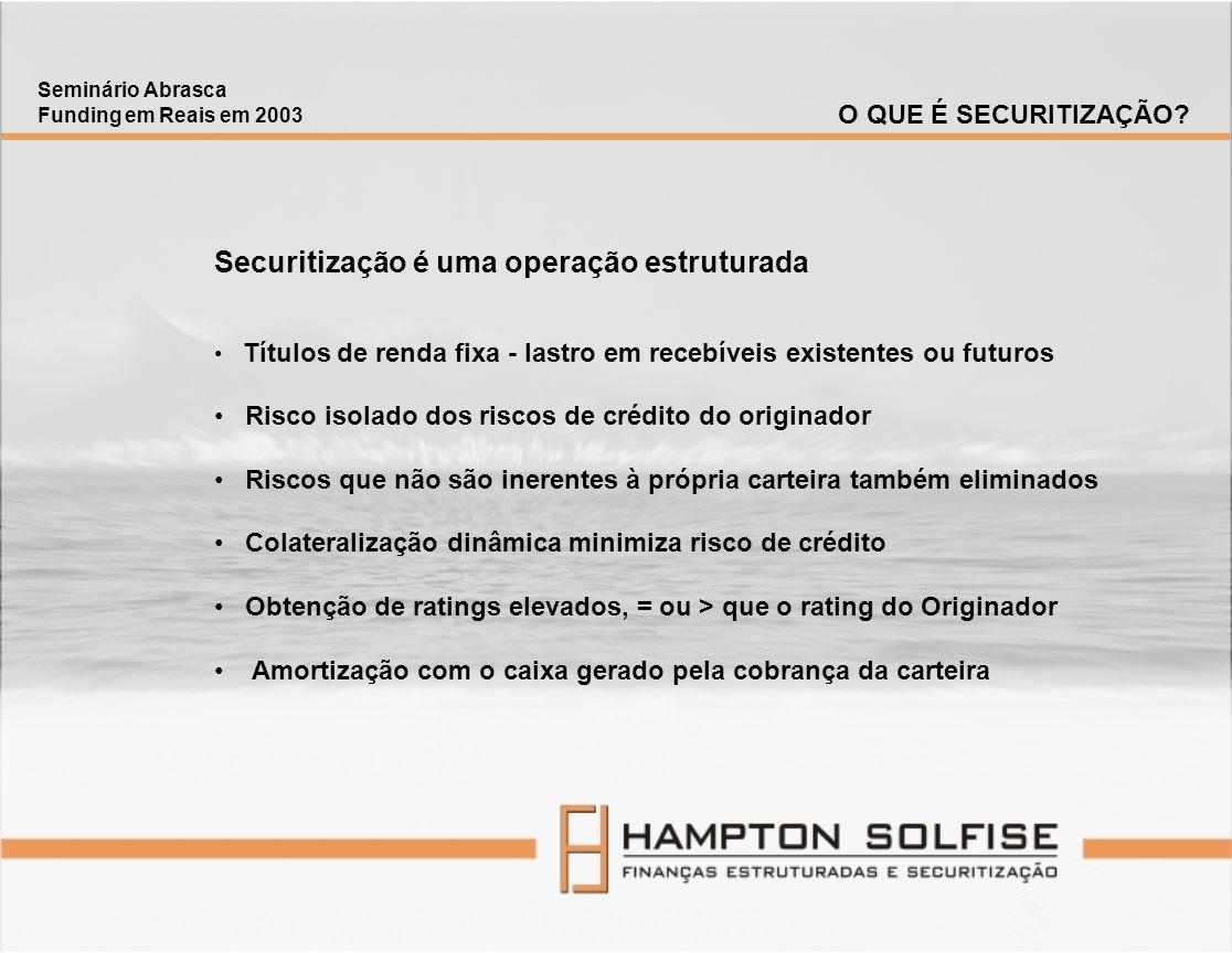 Securitização é uma operação estruturada