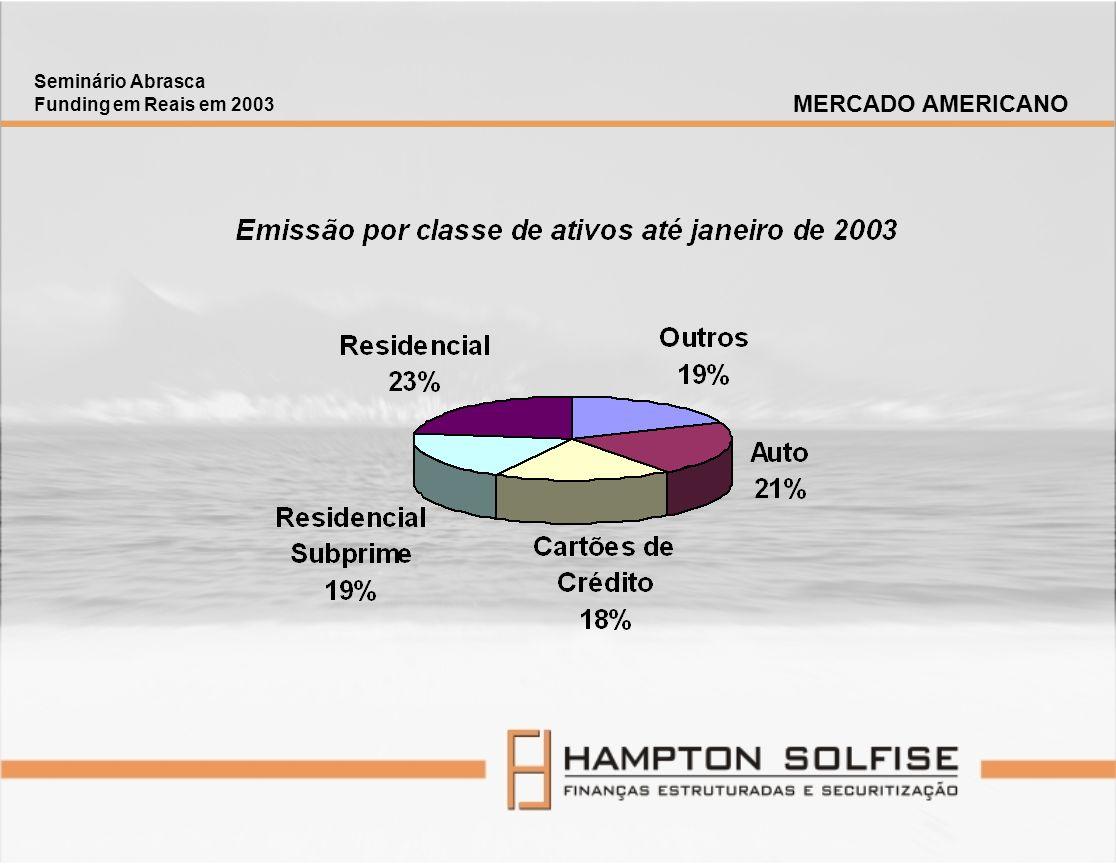 Seminário Abrasca Funding em Reais em 2003 MERCADO AMERICANO