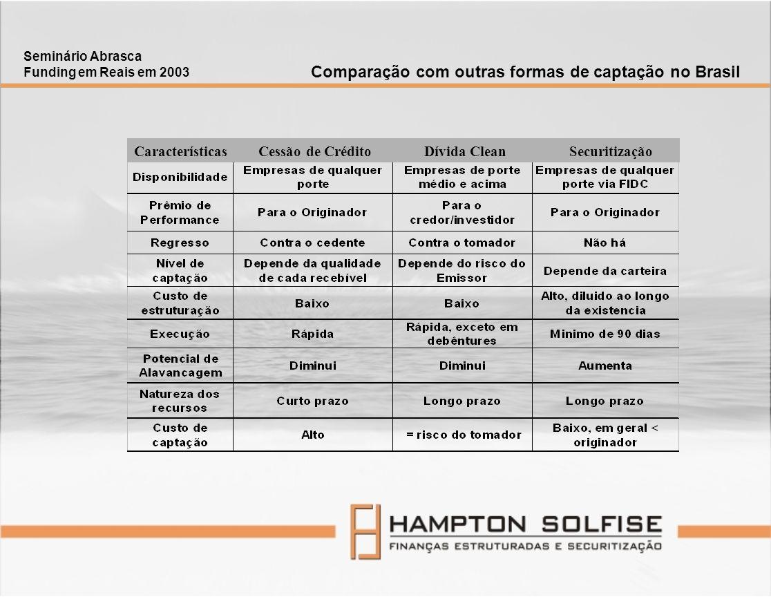 Comparação com outras formas de captação no Brasil