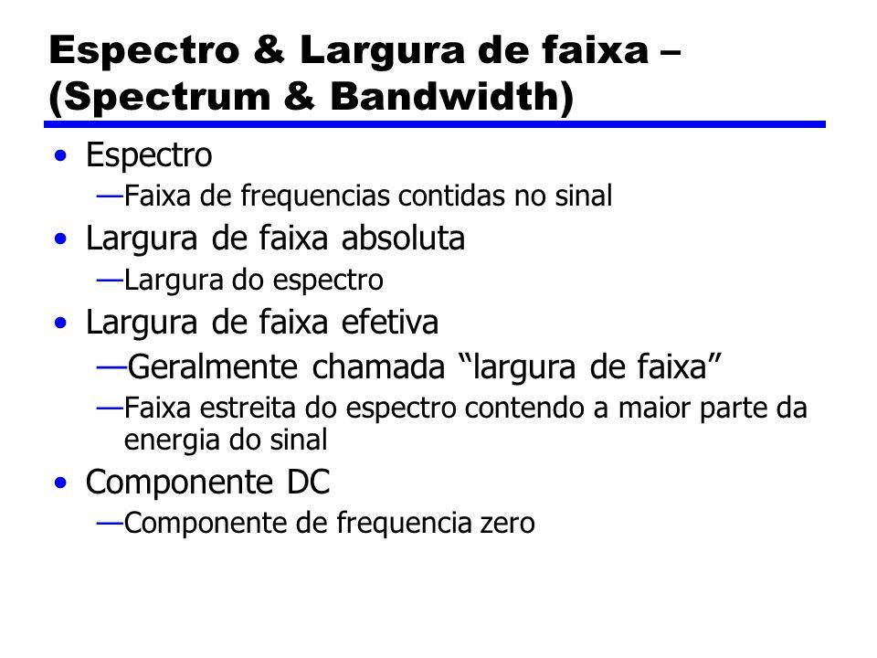 Espectro & Largura de faixa – (Spectrum & Bandwidth)
