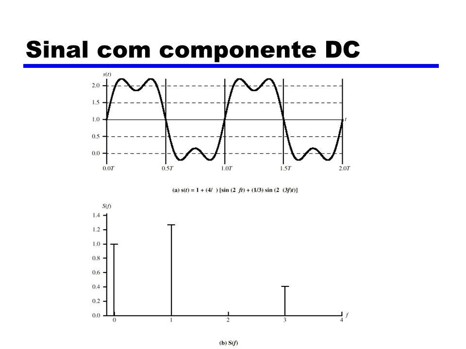 Sinal com componente DC