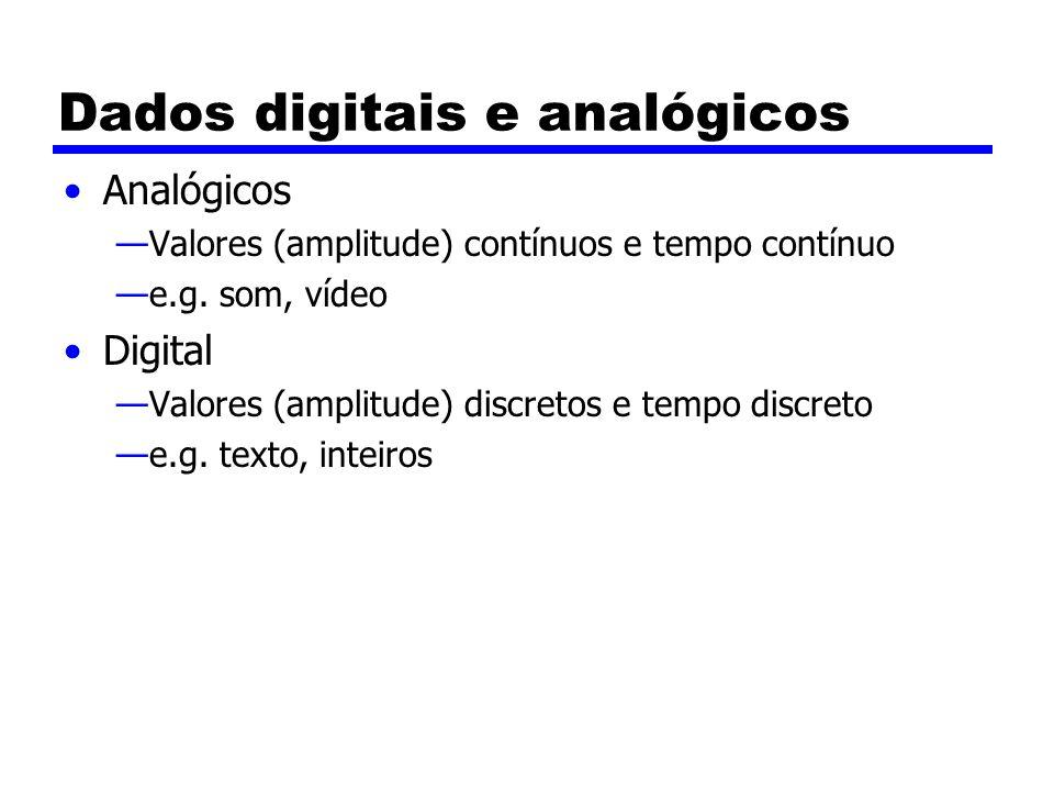 Dados digitais e analógicos