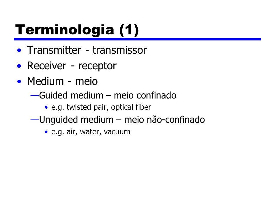 Terminologia (1) Transmitter - transmissor Receiver - receptor