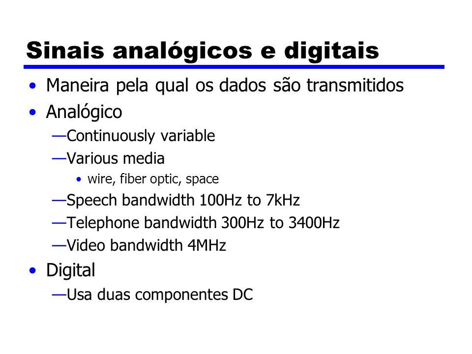 Sinais analógicos e digitais