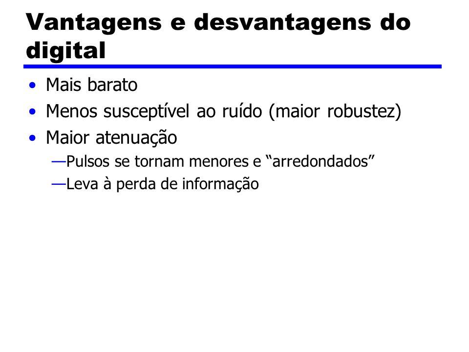 Vantagens e desvantagens do digital