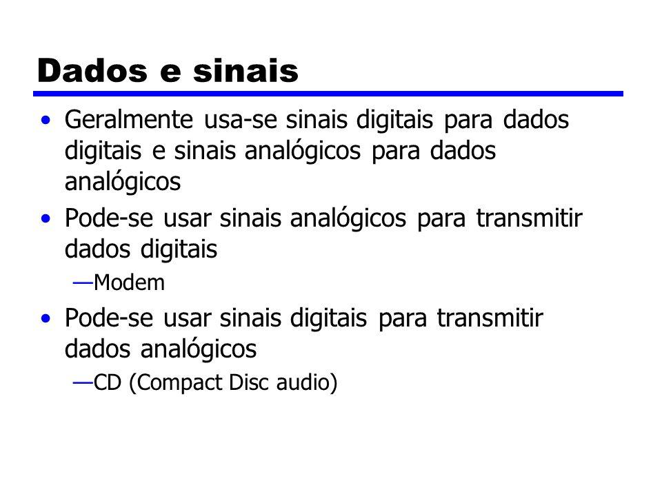 Dados e sinais Geralmente usa-se sinais digitais para dados digitais e sinais analógicos para dados analógicos.
