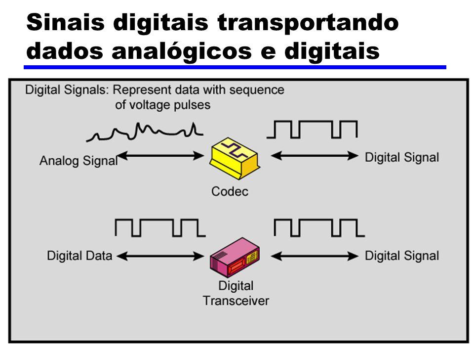 Sinais digitais transportando dados analógicos e digitais