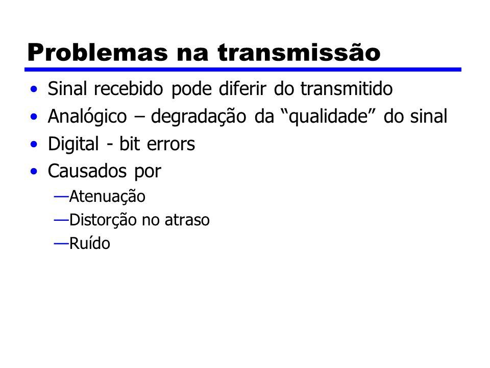 Problemas na transmissão