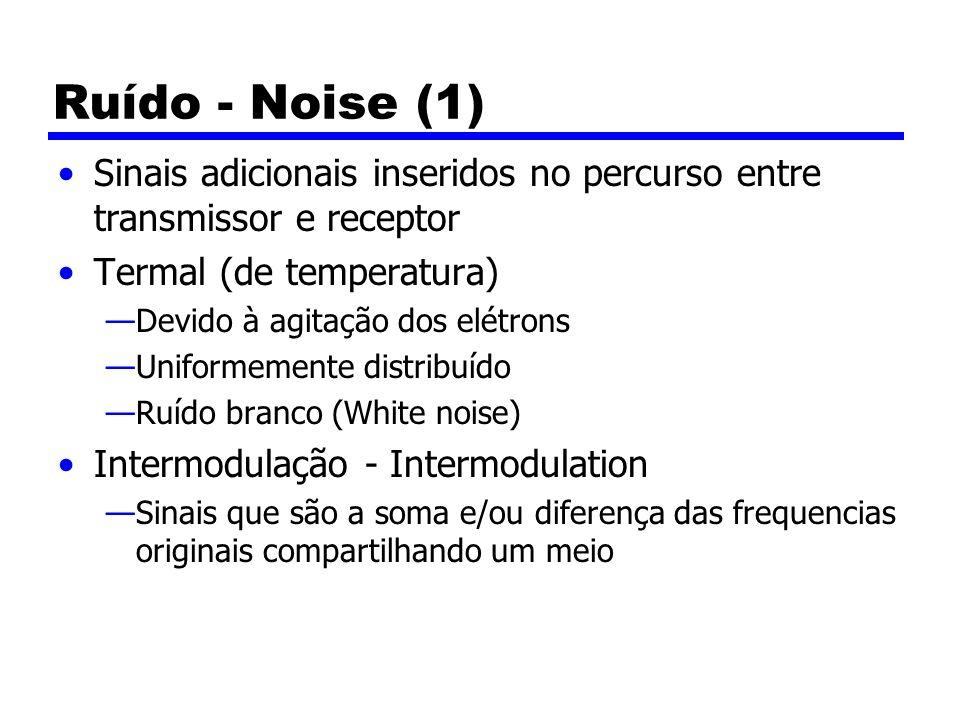 Ruído - Noise (1) Sinais adicionais inseridos no percurso entre transmissor e receptor. Termal (de temperatura)