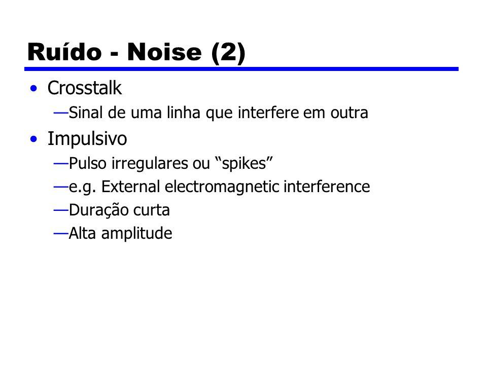 Ruído - Noise (2) Crosstalk Impulsivo