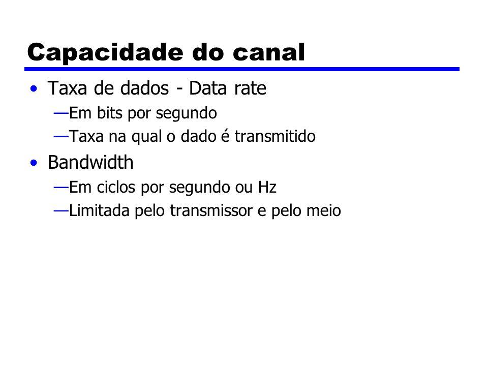 Capacidade do canal Taxa de dados - Data rate Bandwidth