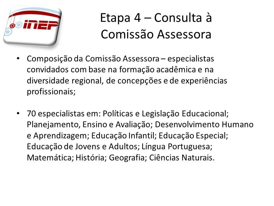 Etapa 4 – Consulta à Comissão Assessora