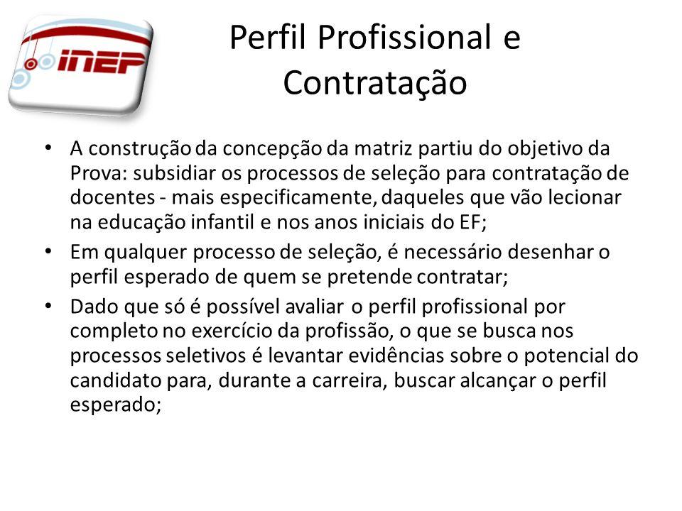 Perfil Profissional e Contratação