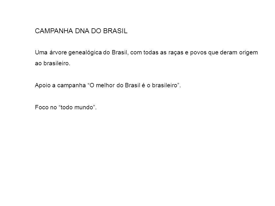 CAMPANHA DNA DO BRASIL Uma árvore genealógica do Brasil, com todas as raças e povos que deram origem ao brasileiro.