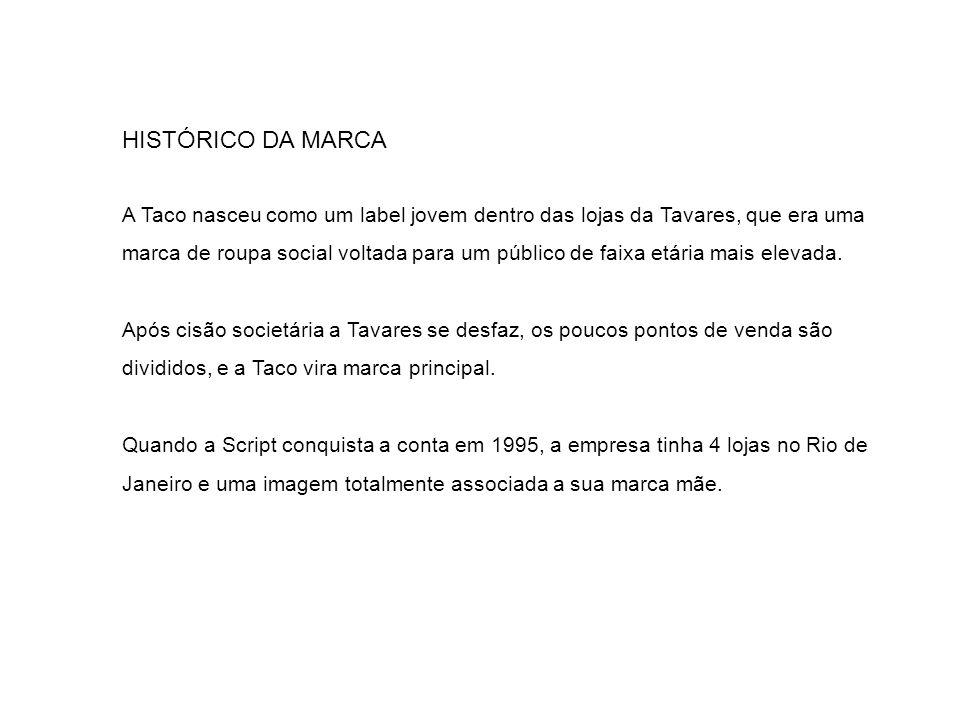HISTÓRICO DA MARCA