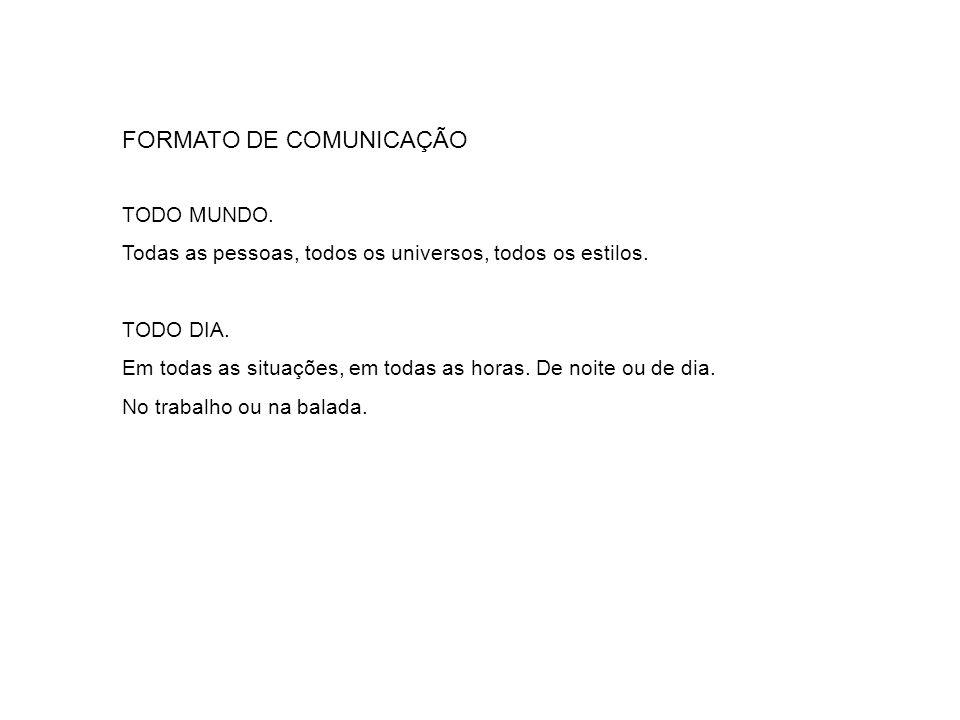 FORMATO DE COMUNICAÇÃO
