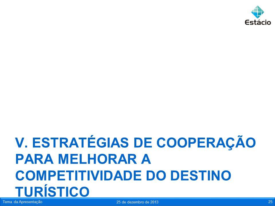 V. ESTRATÉGIAS DE COOPERAÇÃO PARA MELHORAR A COMPETITIVIDADE DO DESTINO TURÍSTICO