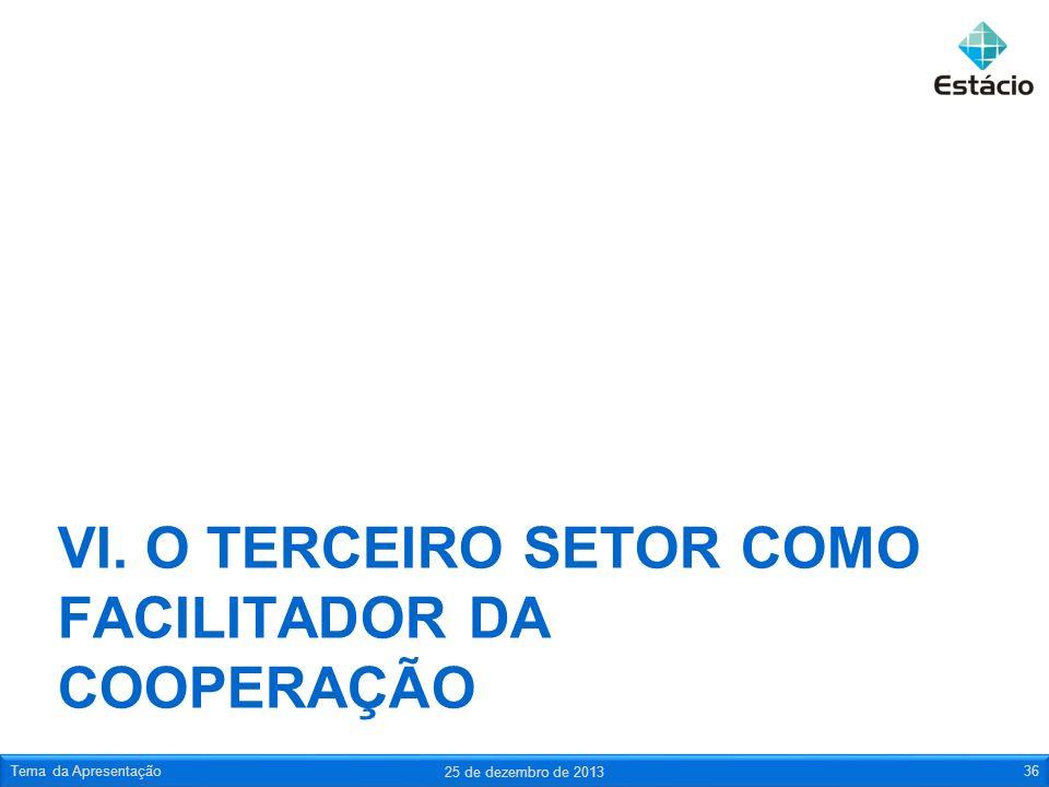 VI. O TERCEIRO SETOR COMO FACILITADOR DA COOPERAÇÃO