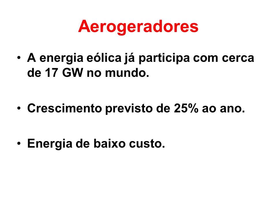 Aerogeradores A energia eólica já participa com cerca de 17 GW no mundo. Crescimento previsto de 25% ao ano.