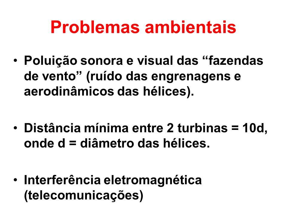 Problemas ambientais Poluição sonora e visual das fazendas de vento (ruído das engrenagens e aerodinâmicos das hélices).