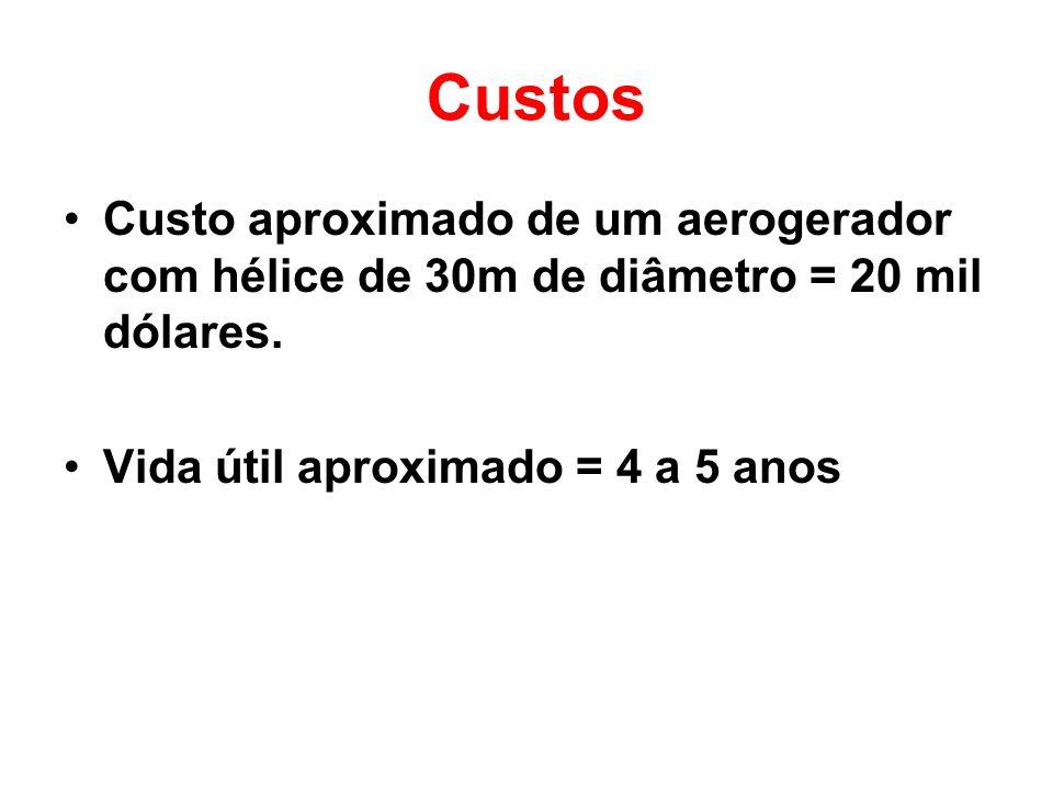Custos Custo aproximado de um aerogerador com hélice de 30m de diâmetro = 20 mil dólares.