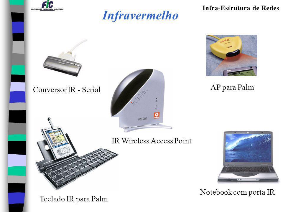 Infravermelho AP para Palm Conversor IR - Serial