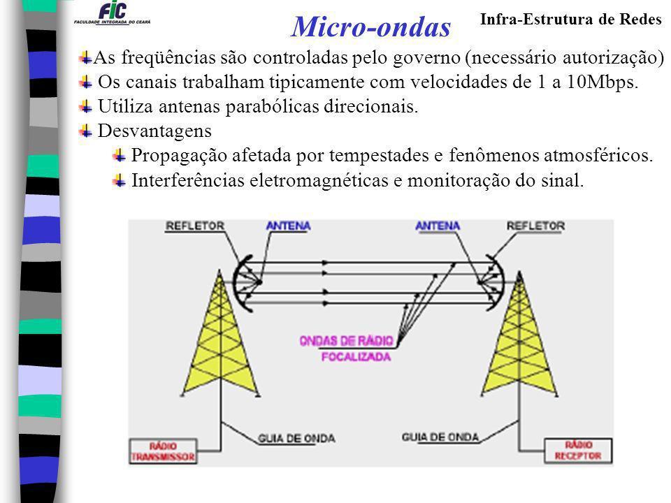 Micro-ondas As freqüências são controladas pelo governo (necessário autorização) Os canais trabalham tipicamente com velocidades de 1 a 10Mbps.