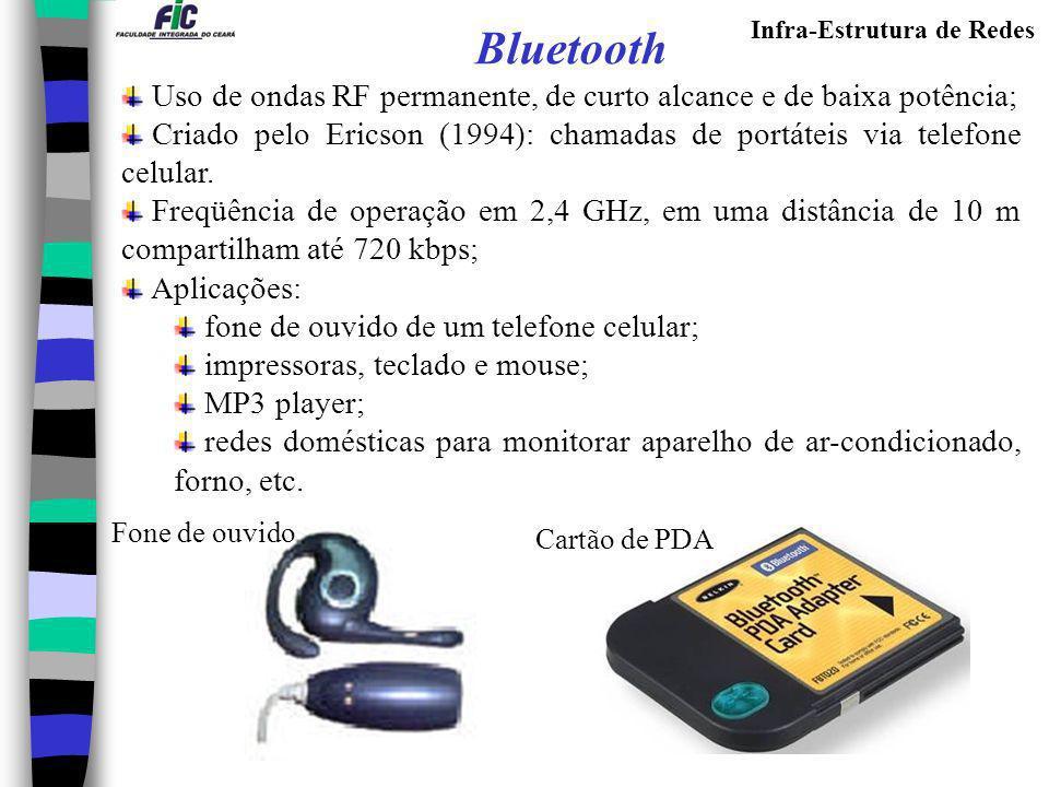 Bluetooth Uso de ondas RF permanente, de curto alcance e de baixa potência; Criado pelo Ericson (1994): chamadas de portáteis via telefone celular.