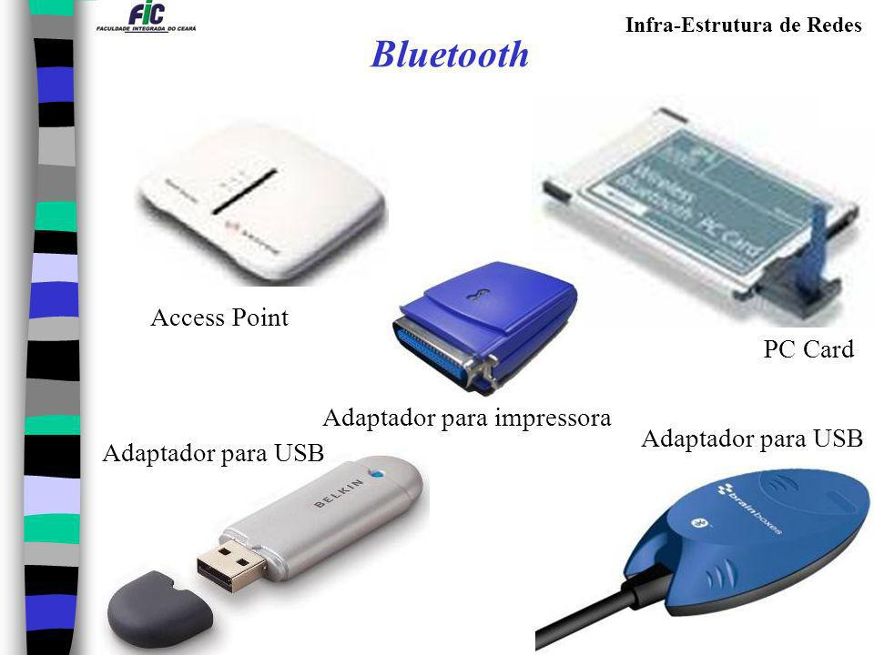 Bluetooth Access Point PC Card Adaptador para impressora