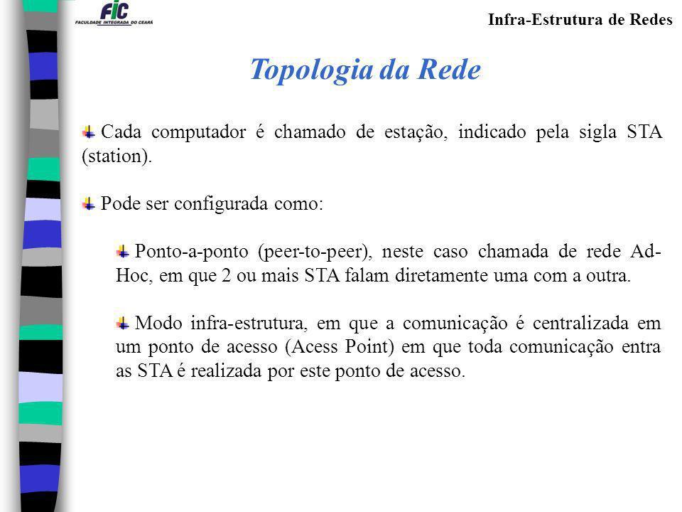 Topologia da Rede Cada computador é chamado de estação, indicado pela sigla STA (station). Pode ser configurada como: