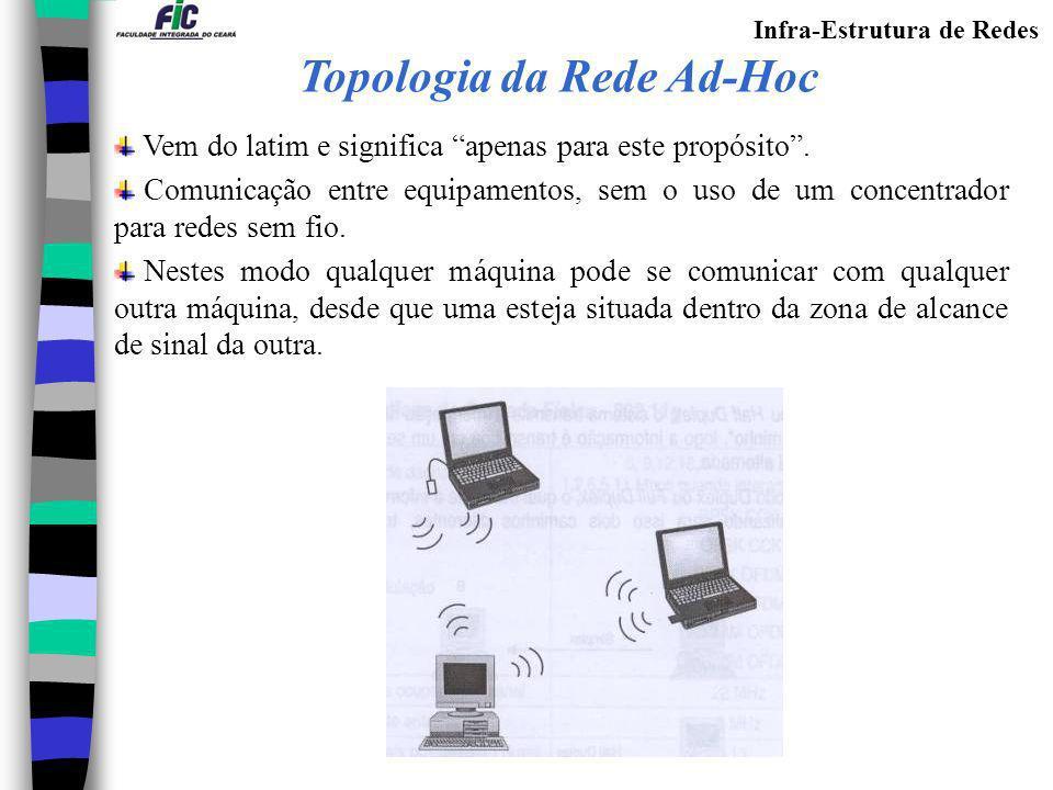 Topologia da Rede Ad-Hoc