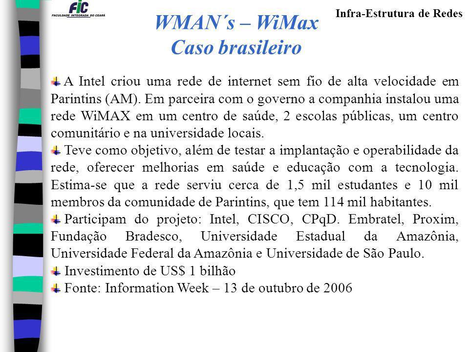 WMAN´s – WiMax Caso brasileiro