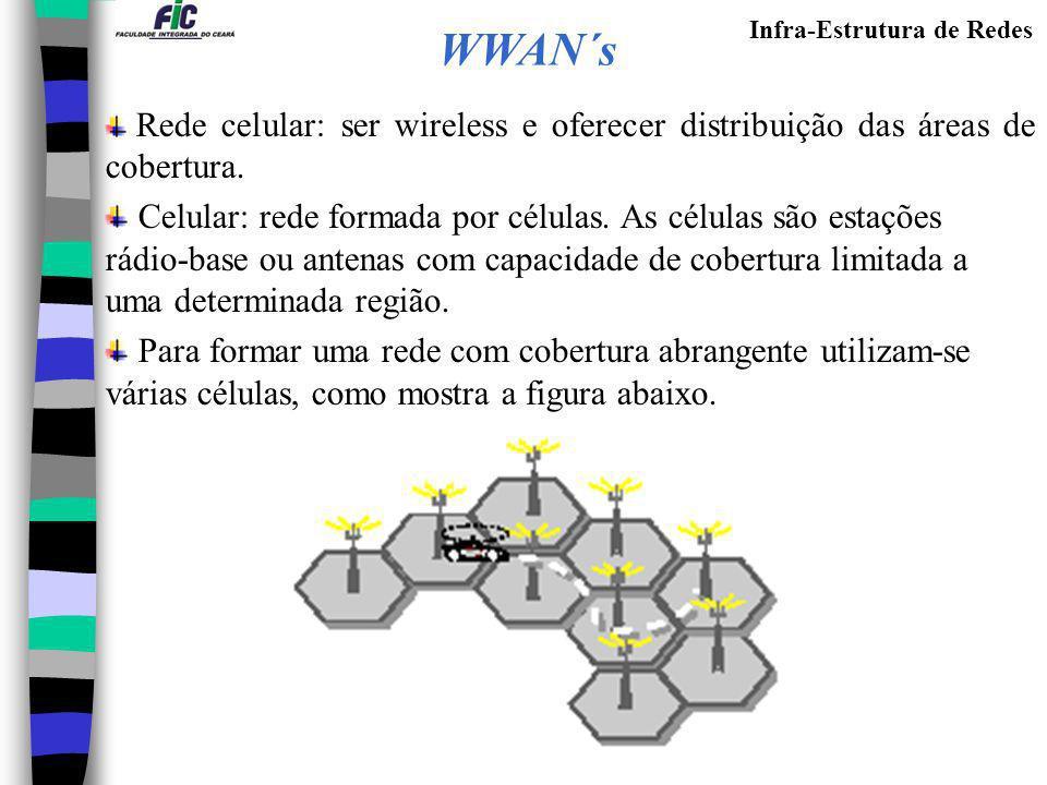 WWAN´s Rede celular: ser wireless e oferecer distribuição das áreas de cobertura.