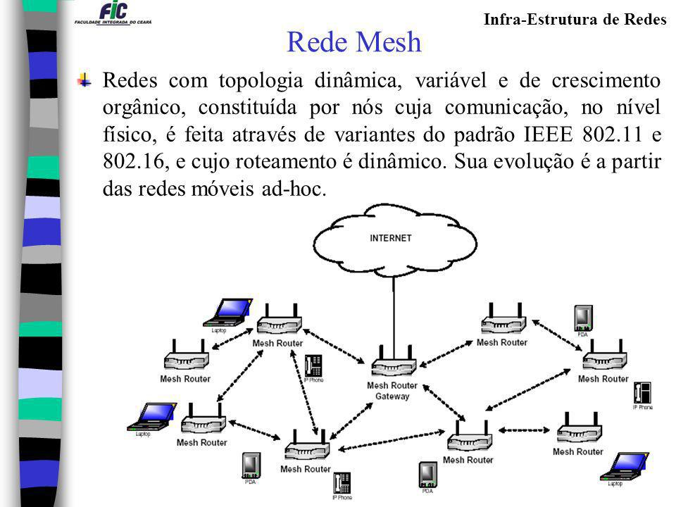 Rede Mesh