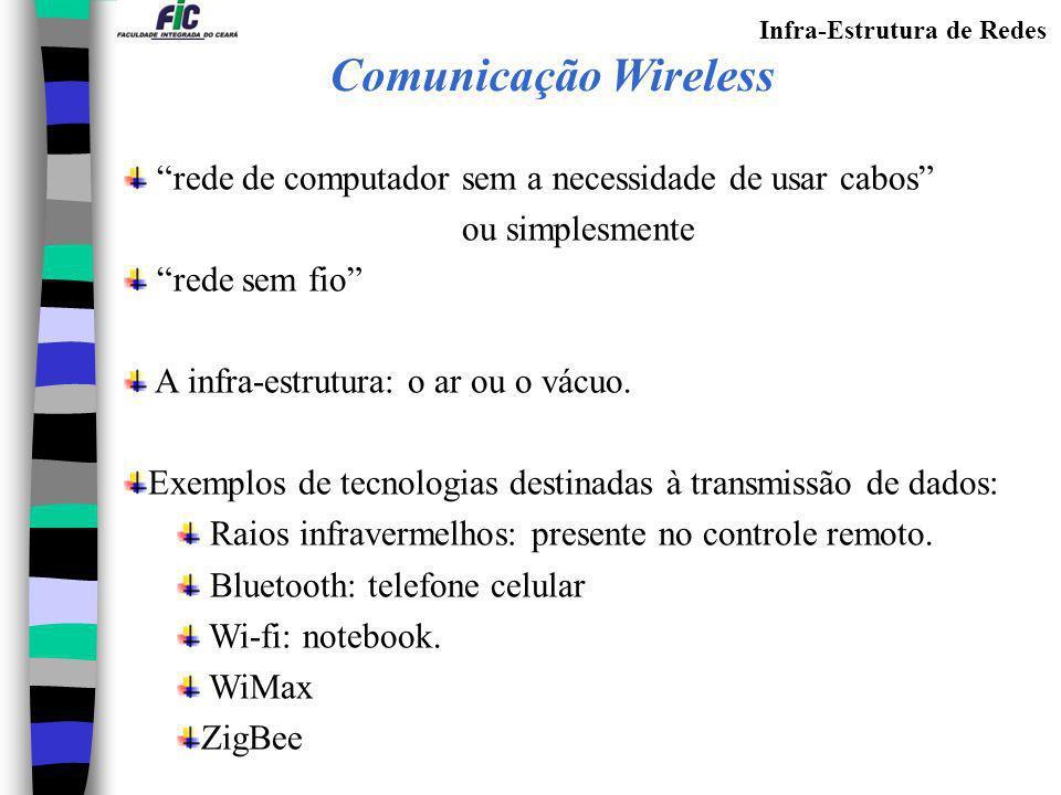 Comunicação Wireless rede de computador sem a necessidade de usar cabos ou simplesmente. rede sem fio