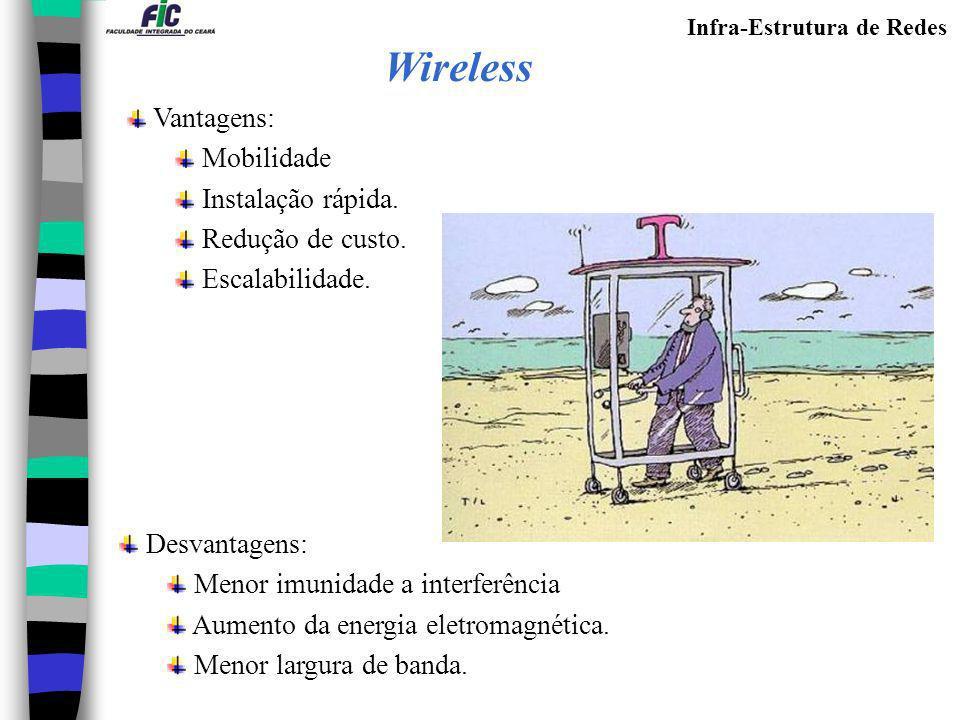 Wireless Vantagens: Mobilidade Instalação rápida. Redução de custo.