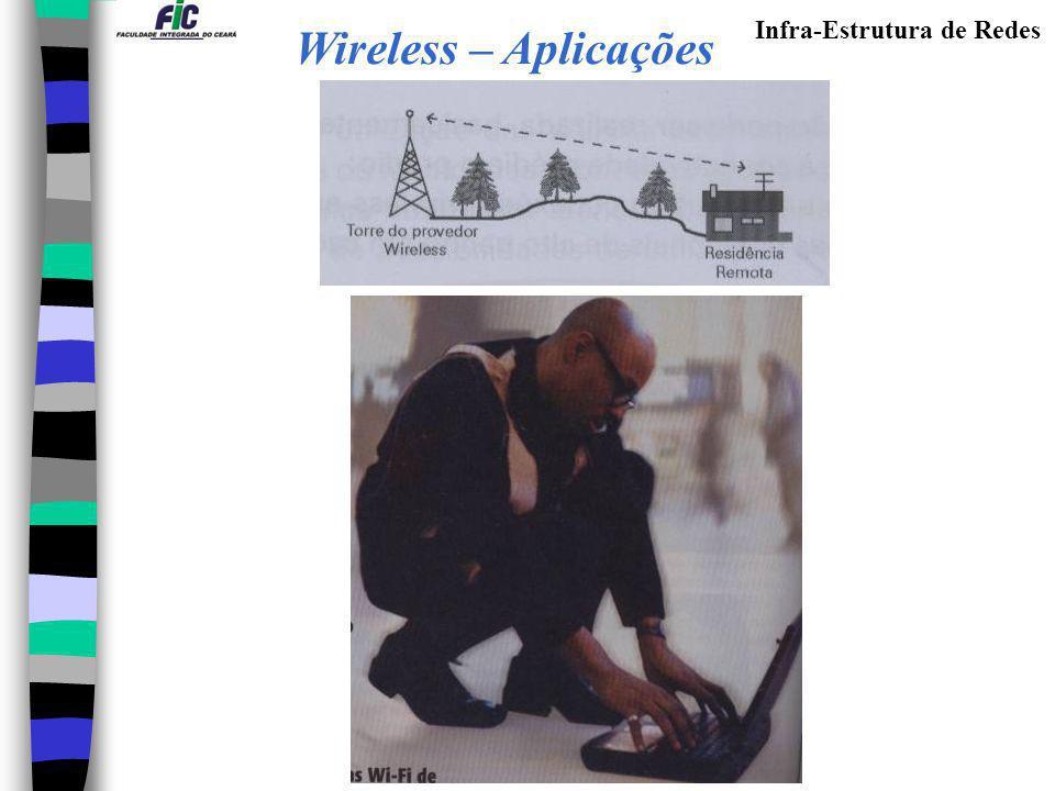 Wireless – Aplicações
