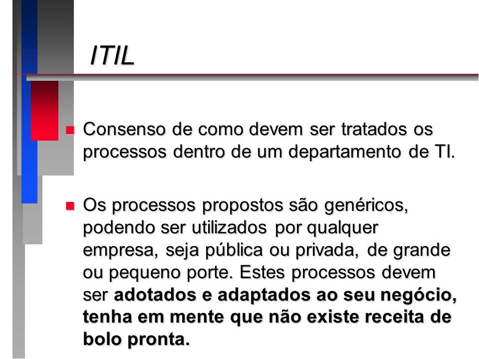 ITILConsenso de como devem ser tratados os processos dentro de um departamento de TI.