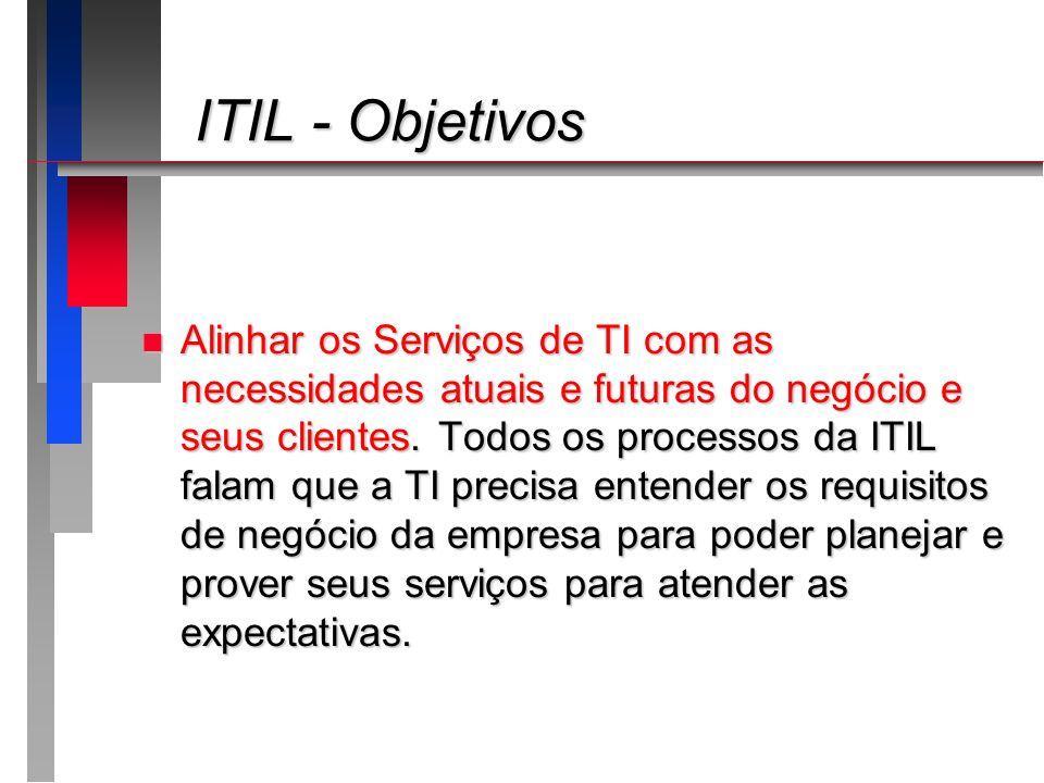 ITIL - Objetivos