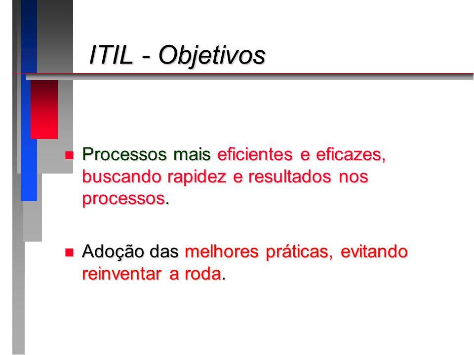 ITIL - Objetivos Processos mais eficientes e eficazes, buscando rapidez e resultados nos processos.