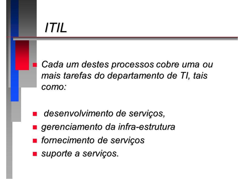 ITIL Cada um destes processos cobre uma ou mais tarefas do departamento de TI, tais como: desenvolvimento de serviços,
