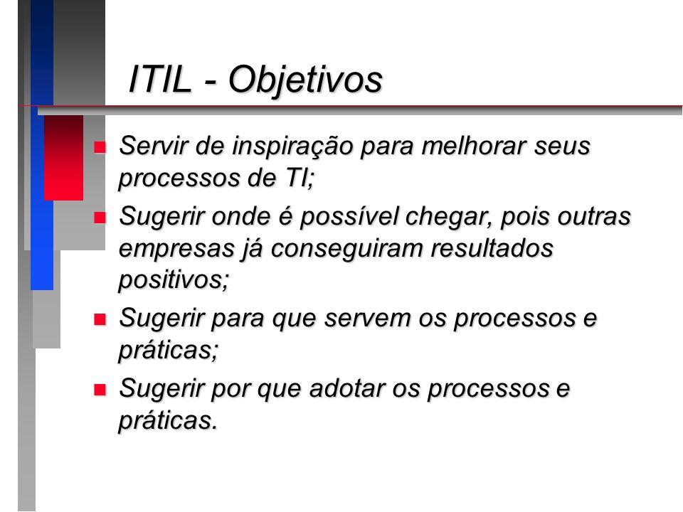 ITIL - Objetivos Servir de inspiração para melhorar seus processos de TI;