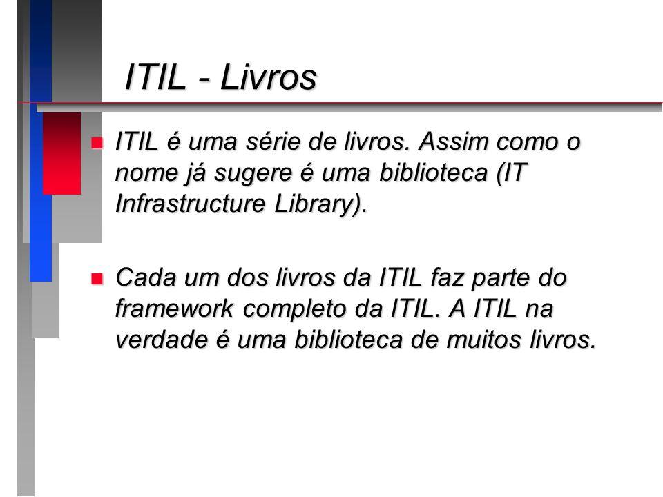 ITIL - LivrosITIL é uma série de livros. Assim como o nome já sugere é uma biblioteca (IT Infrastructure Library).