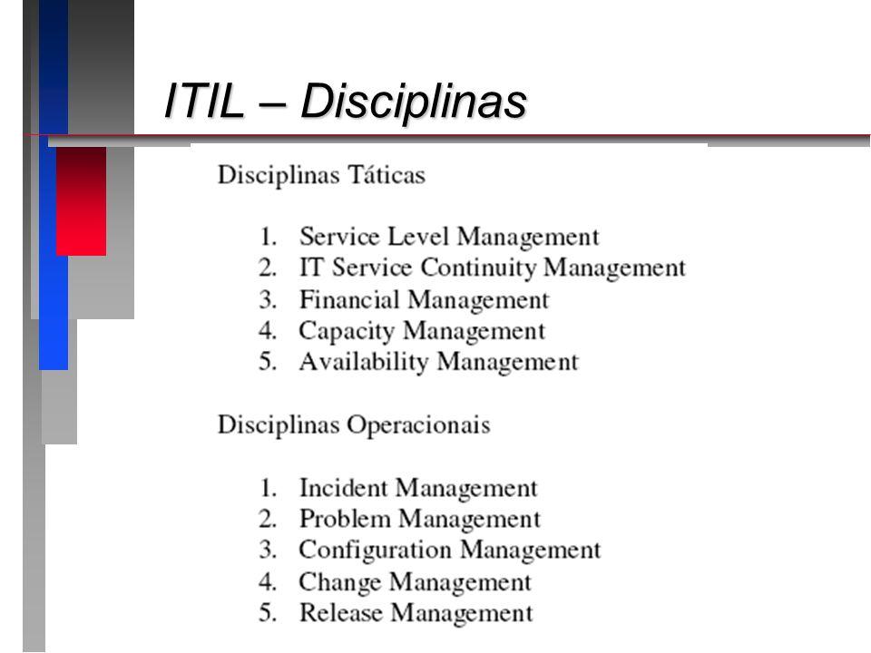 ITIL – Disciplinas Apresentando o roteiro da apresentação: